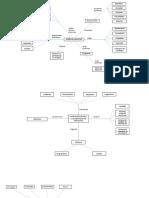 Mapa Conceptual Primera Unidad diseño y evaluación integral de proyectos UNAD