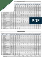 Cronograma Adq1uisición de Materiales