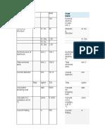 ACSR BS Codes Specification.xlsx