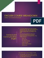 English Course Breakdown