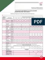 CİVATA SERTLİK..pdf