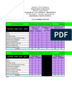 Consolidated Planning Report