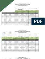 Padrón Beneficiarios 580 ETC 2014-2015