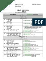 20-Jo-Suburi-Srpski
