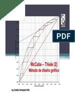 MC CABE MÉTODO DE DISEÑO PARTE I.pdf
