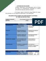 ACTIVIDAD EVALUATIVA MÓDULO 4.docx