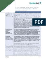 Outline of the Main Alternatives Considered Fsru Malta 18 May 2016