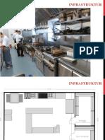 Latihan Inspeksi Bahaya Kimia Fisika dan Biologi di Dapur Restoran/Rumah Makan
