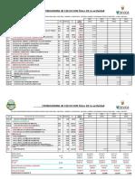 CRONOGRAMA FISICA - FINANCIERA