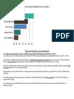Bancos Más Poderosos de Guatemala
