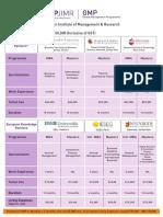 GMP+tuition+fees