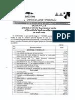 Bugetul CJ 2019