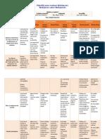 copia de webquest sobre webquests - plantilla roles  1
