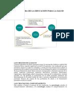 Estructura de La Educacion Salud