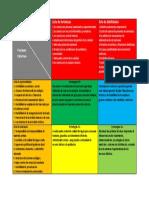 cuadro de analisis foda.docx