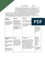 1st grade unit plan
