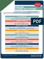 A1 Expresar acciones en futuro.pdf