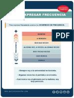 A1 Expresar frecuencia.pdf