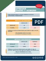A1 Expresar género y número I.pdf