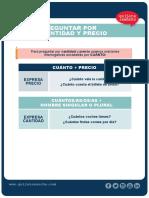 A1 Preguntar por cantidad y precio.pdf
