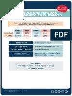 A1 Situar una persona u objeto en el espacio.pdf