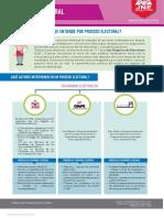 7 Proceso Electoral