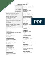 Listado de bibliotecas de la ciudad de La Plata