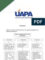 Elabora Un Mapa Conceptual Acerca de Los Órganos Encargados de La Reforma Constitucional