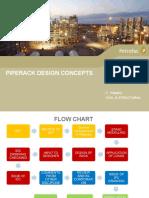 GET TRAINING - PIPERACK DESIGN CONCEPT.ppt