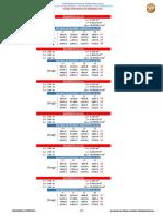 Analisis Pseudo Matricial P 3-3 (10)