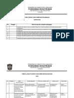 7.1.1.6 Hasil Survei Dan Komplain Tl
