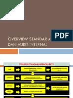1. Overview Standar Akreditasi Dan Audit Internal