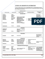 Antibiotics - Classification & mode of Action.pdf