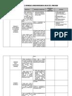 PROGRAMACION CC.SS.2018.docx
