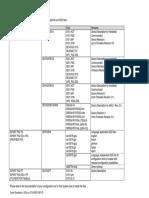 DD_Tabelle_gb-03.pdf