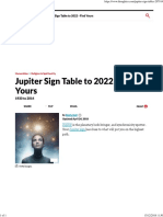 Jupiter Signs from 1930 to 2022.pdf