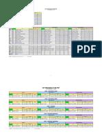 Pnp Key Personnel September 4 2018