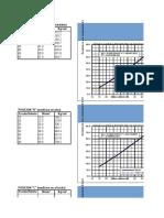 Diseño de Mallas de Perforacion y Voladura -Mineral Tipo III Zona1 Seccion 4x4 Con Jumbo