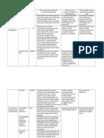 Teori Akuntansi-Konseptual Framework