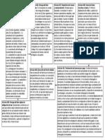 Capitulo 3 - Página 2