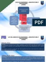Colegio de Ingenieros y Arquitectos Venezuela