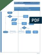Diagrama de Flujo - Funciones 2