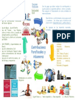 Contribuciones Parafiscales infografia .pdf