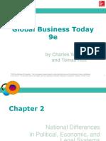 Hill Gbt9e PPTX Chapter02
