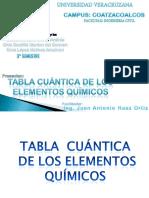 tabla-cuantica-de-la-uv-1228580534407418-9