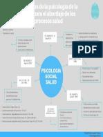 Principios de La Psicología de La Salud, Para El Abordaje de Los Procesos Salud_enfermedad (1)