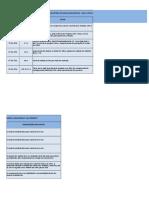 Cronograma_Metas UPAs (3)