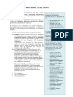 PROCESO LEGISLATIVO 2019.docx
