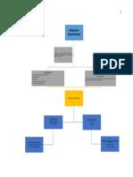 Análisis y Diagnóstico Organizacional Unidad 1