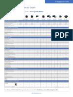 Meter Selector Guide